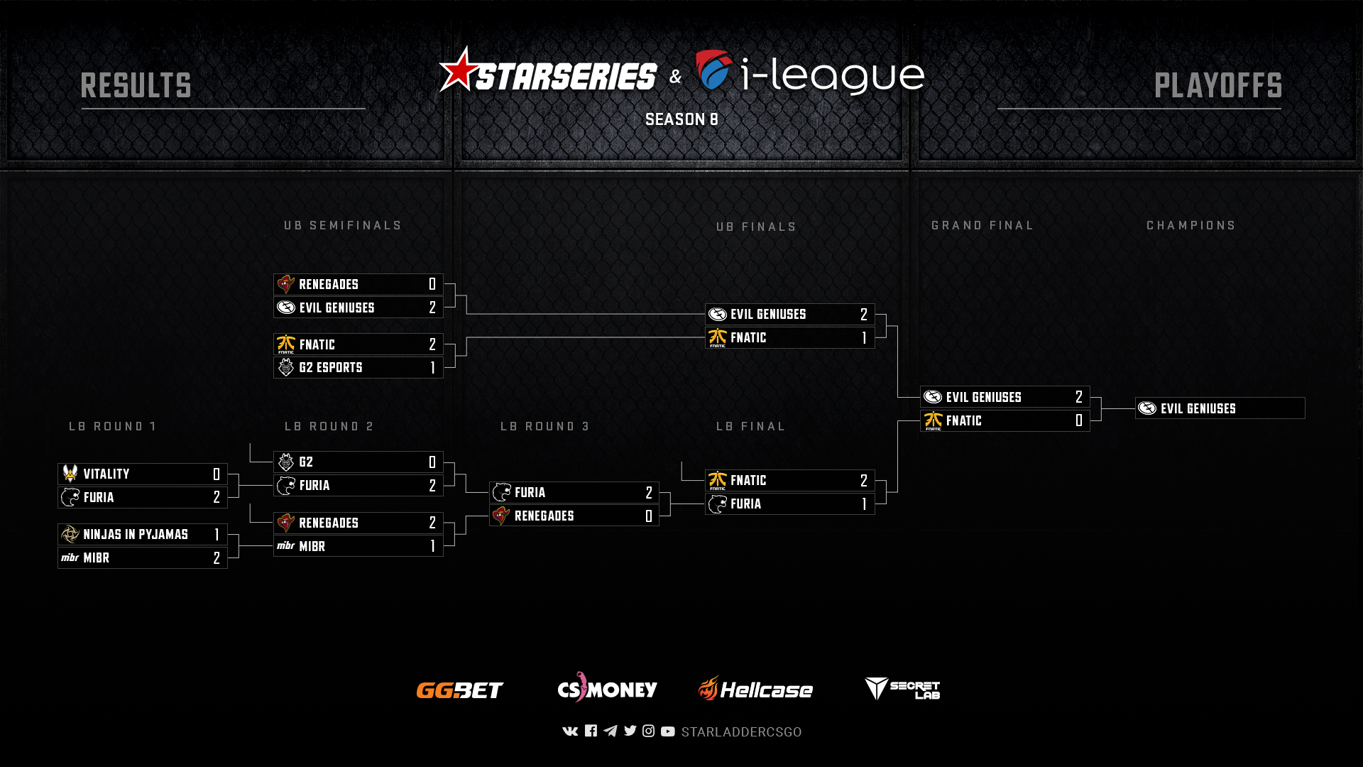 StarSeries i-League CS: GO Season 8 playoffs bracket