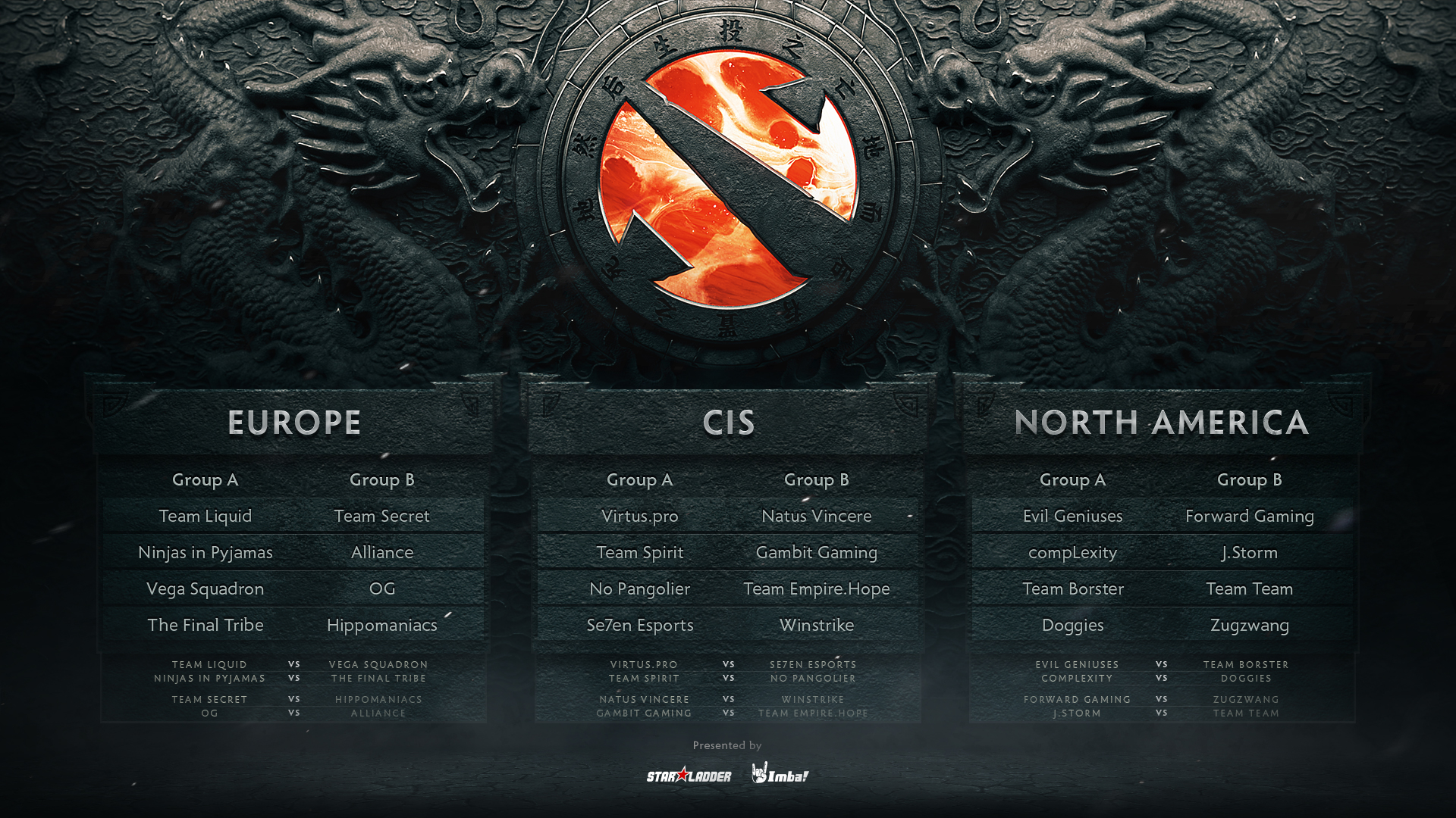 The Chongqing Major mail qualifier teams seeding Europe CIS North America