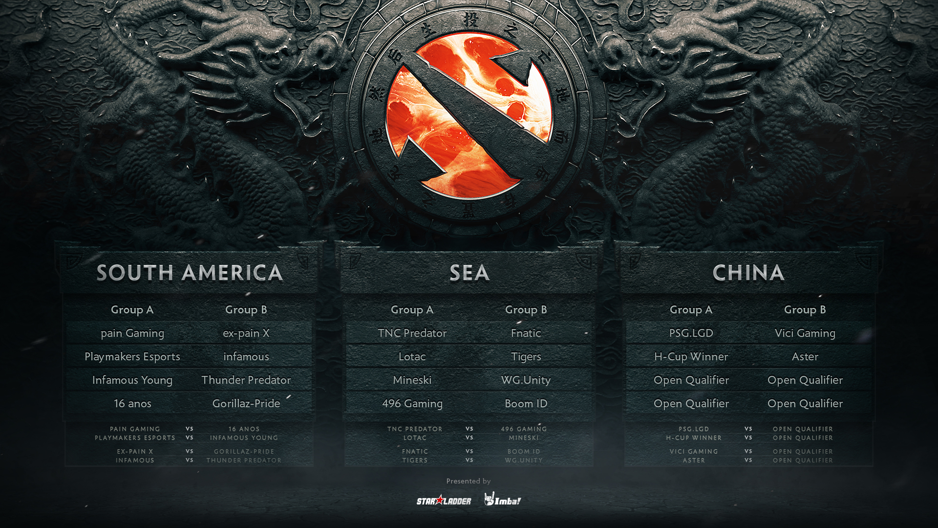 The Chongqing Major mail qualifier teams seeding Suoth America SEA China