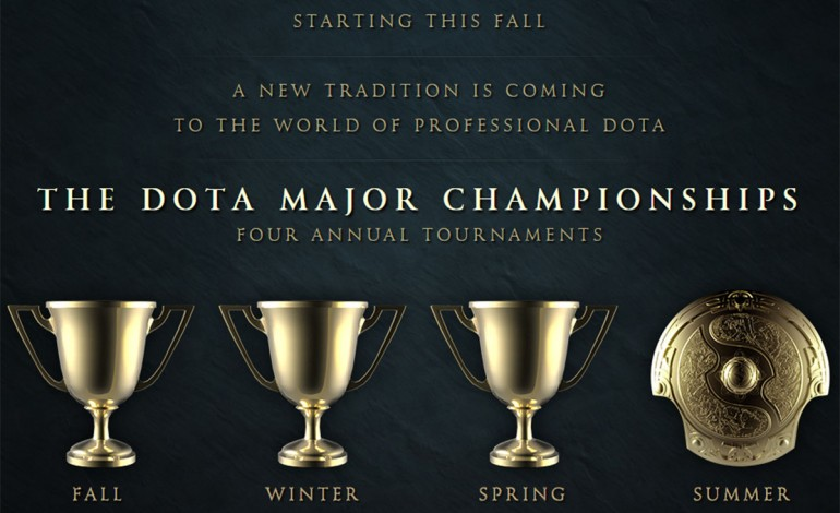 Majors and Minors Dota 2