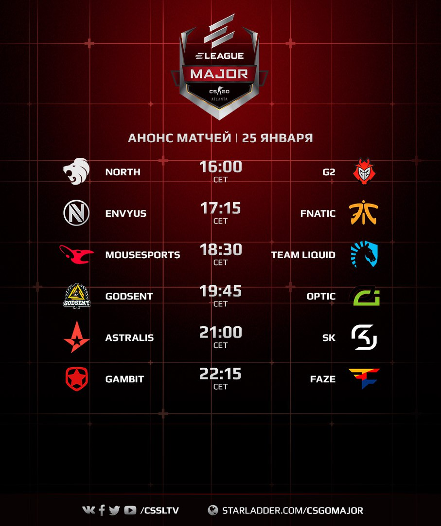 ELEAGUE Major schedule CS:GO