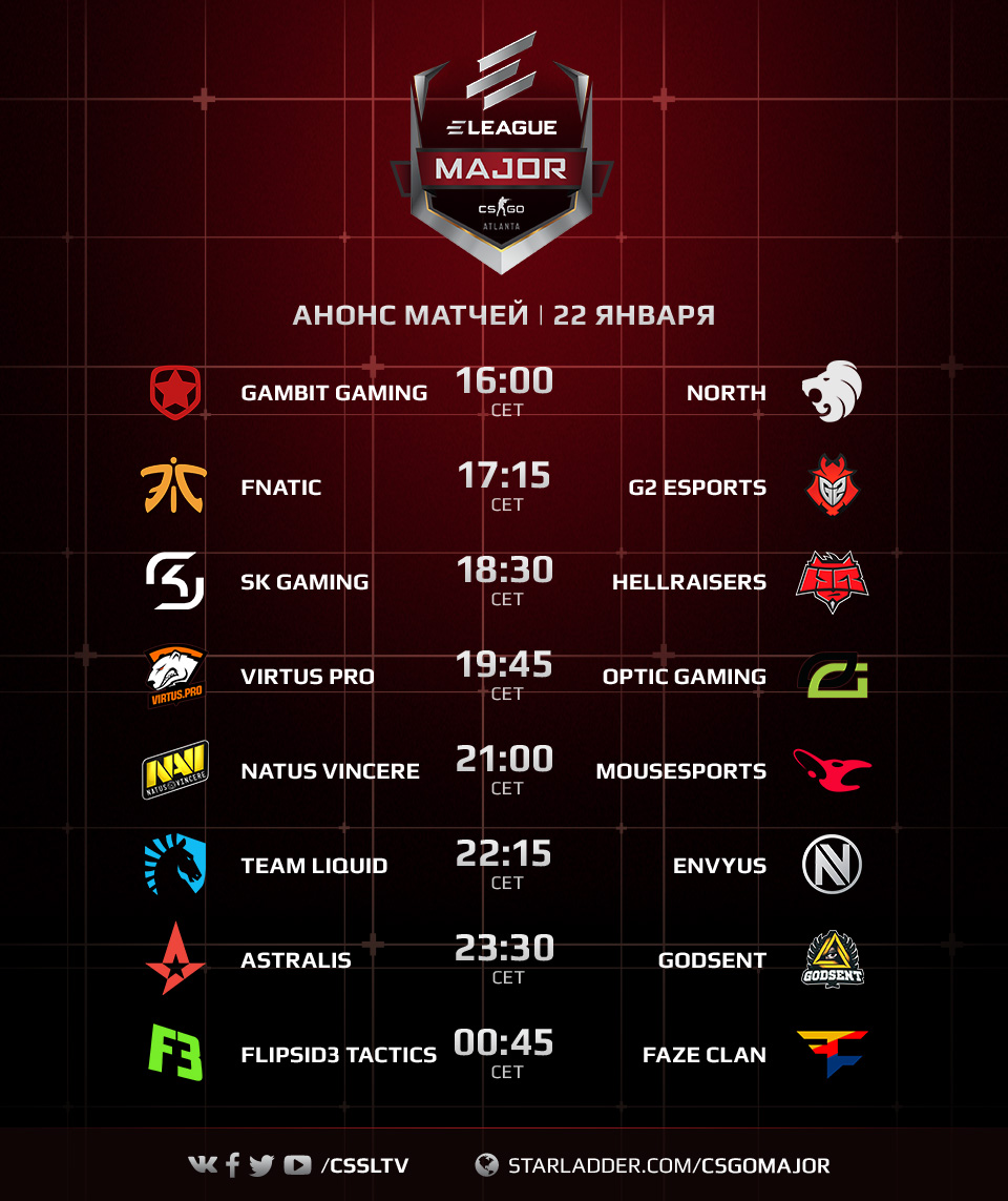 ELEAGUE Major CS:GO