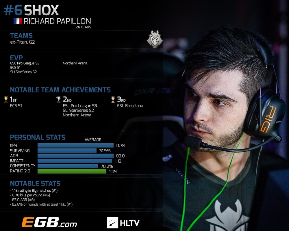 shox CS:GO