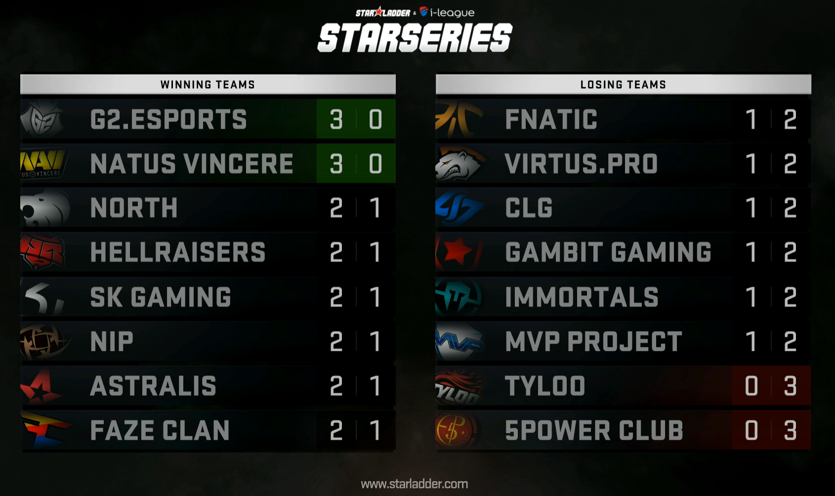 StarSeries CS:GO