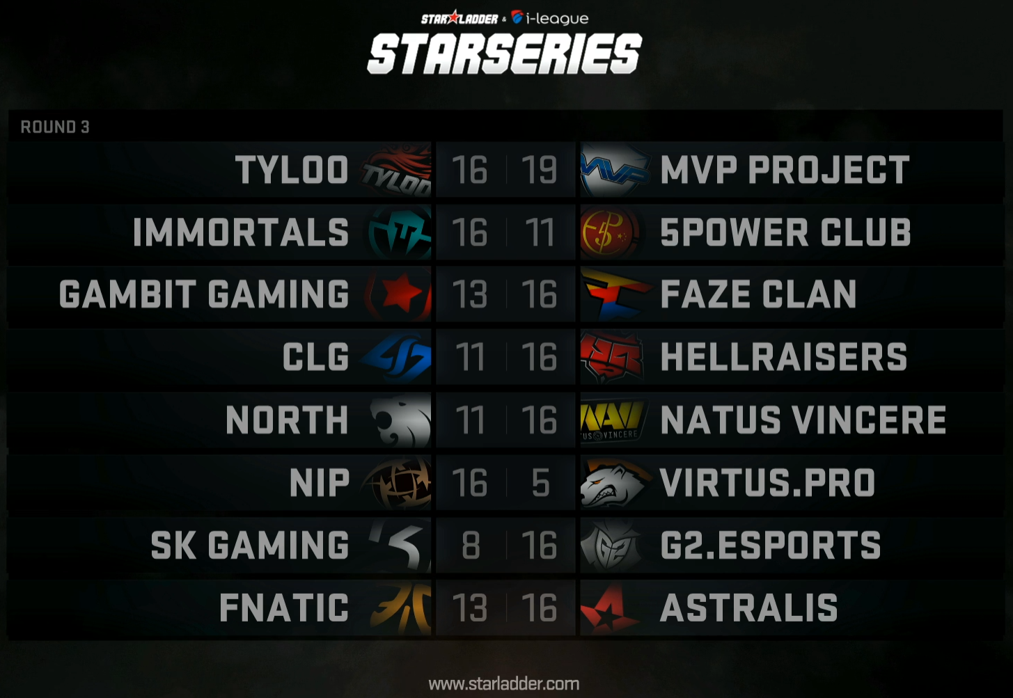 StarSeries S3 CS:GO