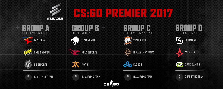 ELEAGUE Premier CS:GO