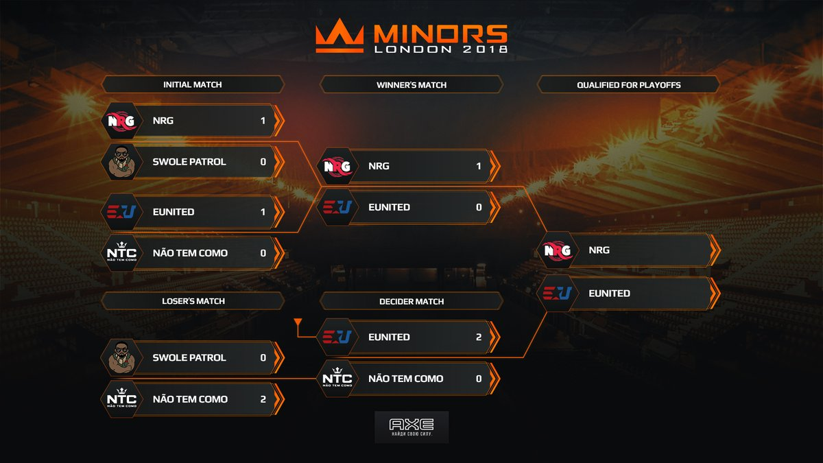 FACEIT Minor