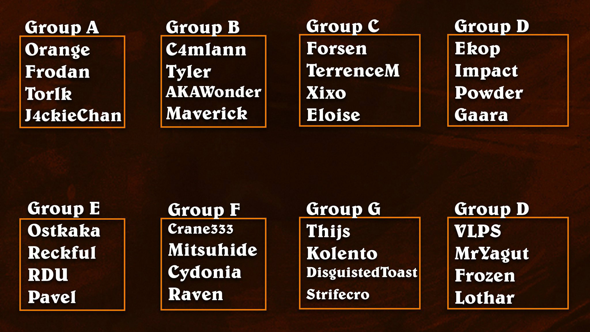 SeatStory Cup Group Stage