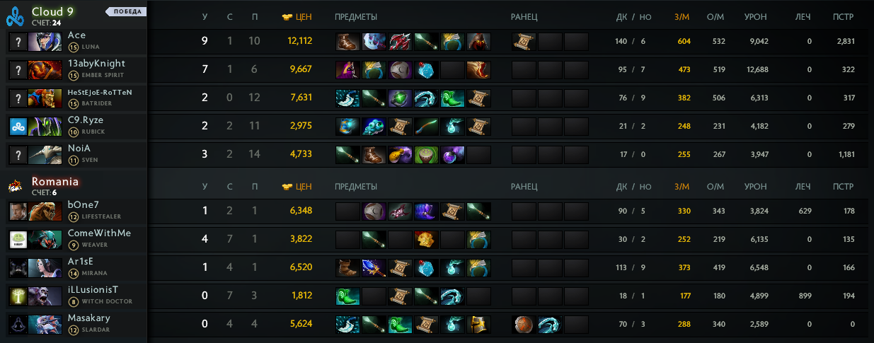 dota 2 team matchmaking ladder In an update to the dota 2 matchmaking services today, valve announced number will no longer be eligible to compete on the ranked ladder.