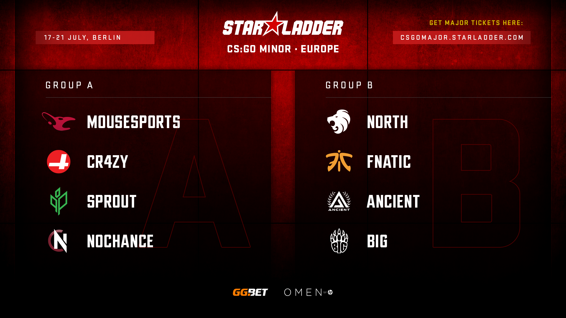 Посев команд на StarLadder Major Berlin 2019: Europe Minor