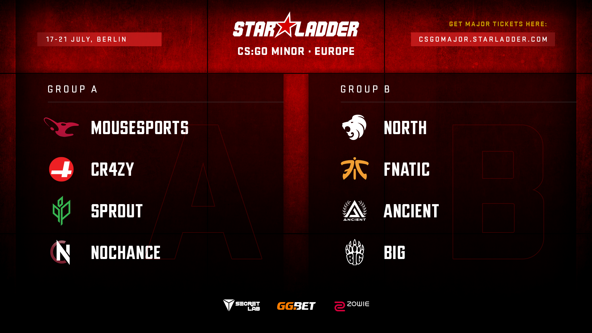 StarLadder Major Berlin 2019: Europe Minor group stage draw