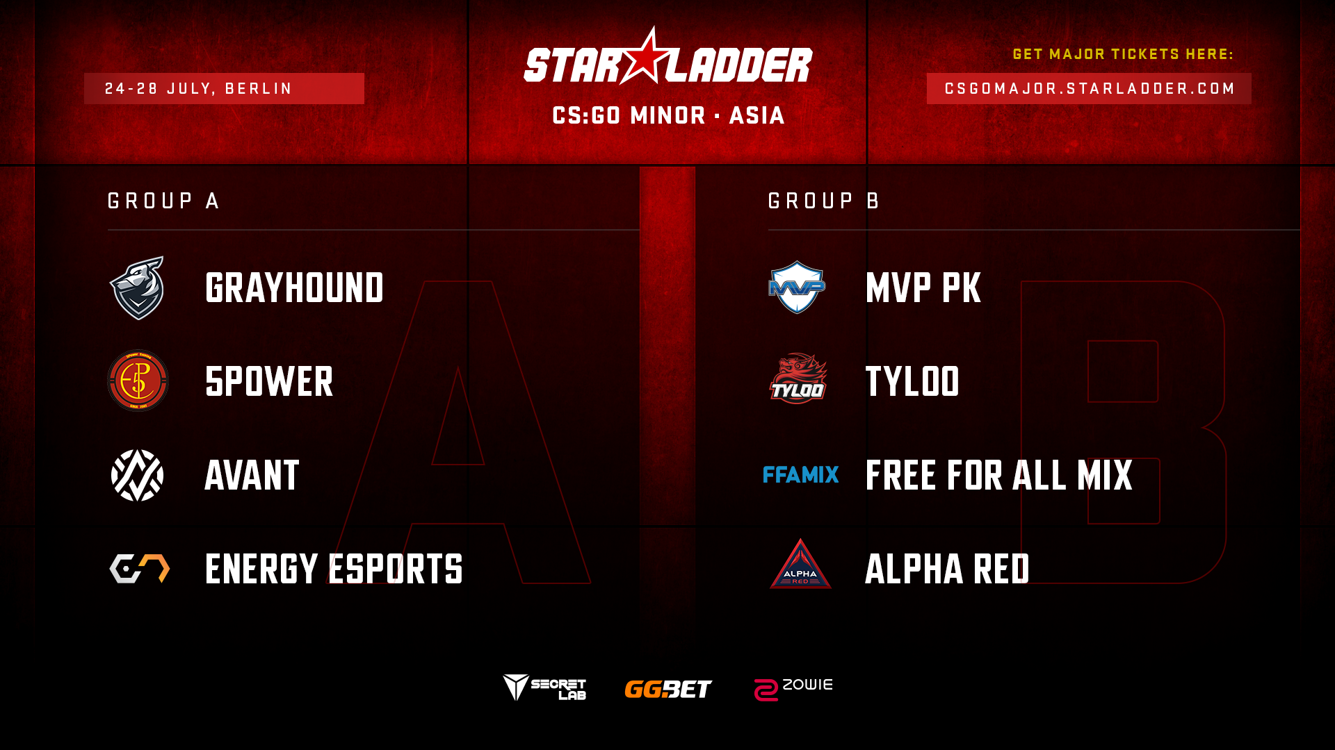 StarLadder Major Berlin 2019: Asia Minor group stage draw