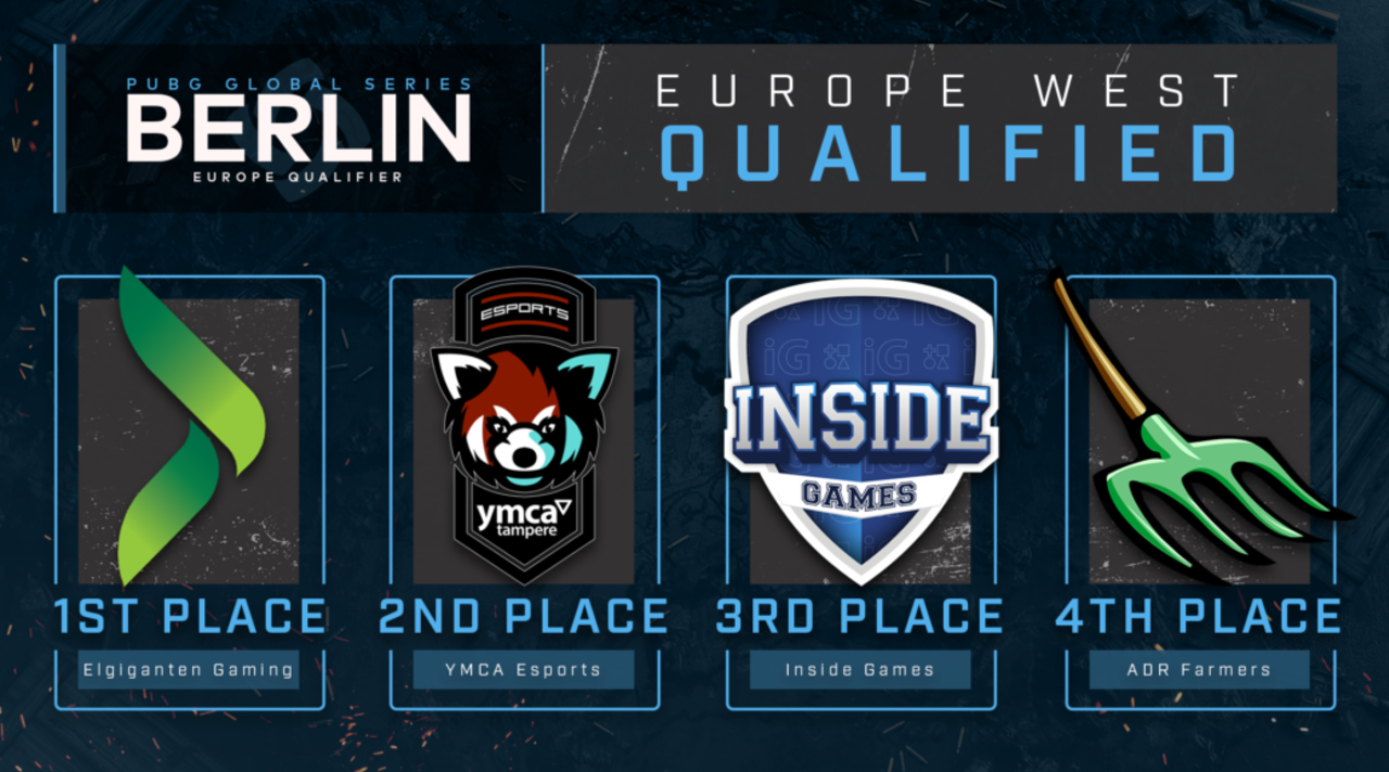 Best of the west – four more for the PGS Europe Qualifier final